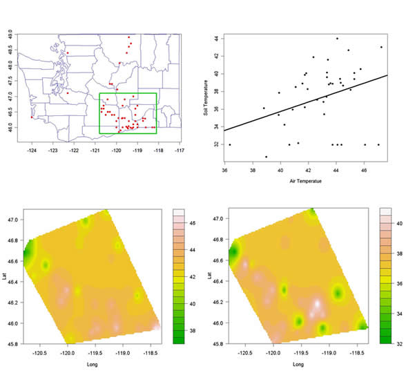 Clockwise: (a) Weather stations across WA. The area inside the green rectangle is the study area in this work. (b) Scatter plot of soil temperature versus air temperature. (c) Contour map of interpolated air temperature. (d). Contour map of interpolated soil temperature.